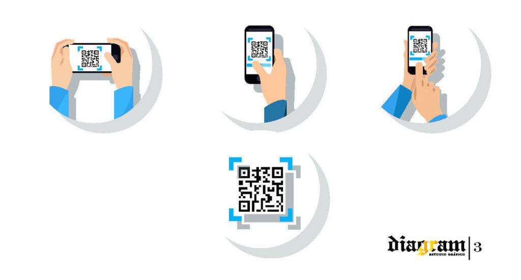Cómo leer un codigo qr con el celular o movil